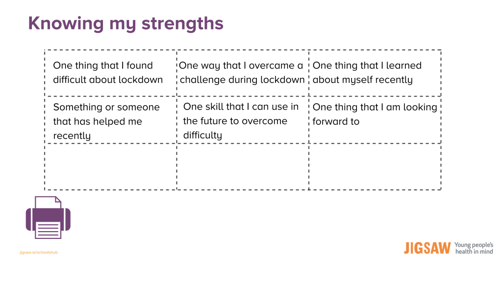 Knowing my strengths