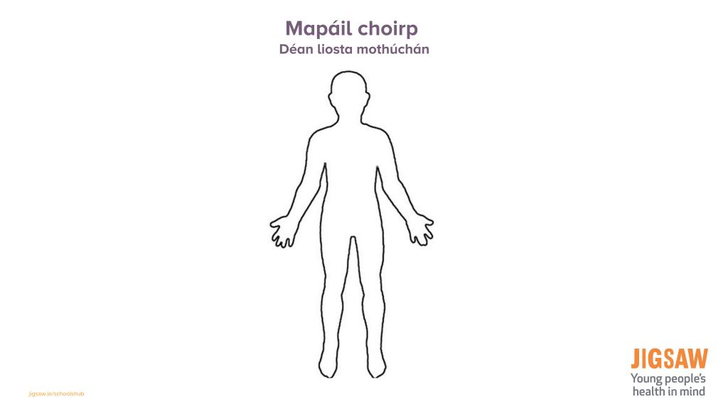 Mapáil choirp